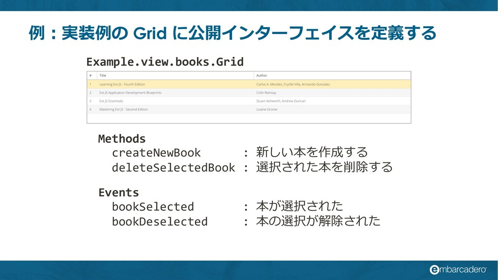 例︓実装例の Grid に公開インターフェイスを定義する Example.view.books...