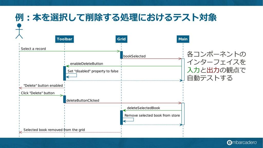 例︓本を選択して削除する処理におけるテスト対象 各コンポーネントの インターフェイスを ⼊⼒と...