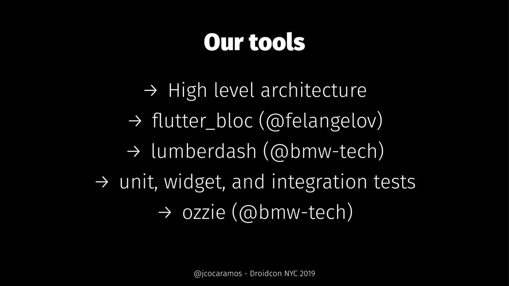 Our tools → High level architecture → flutter_bl...