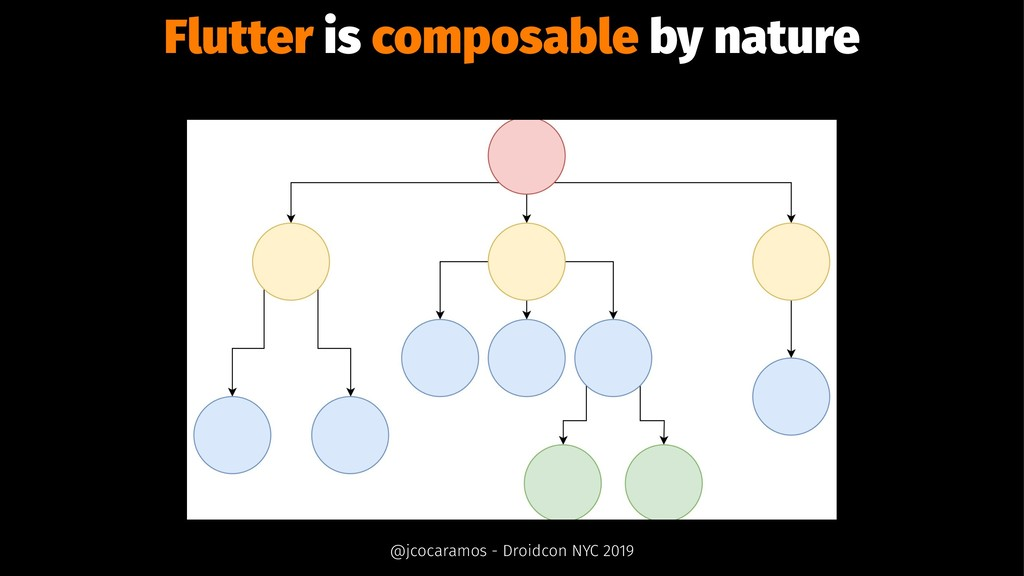 Flutter is composable by nature @jcocaramos - D...