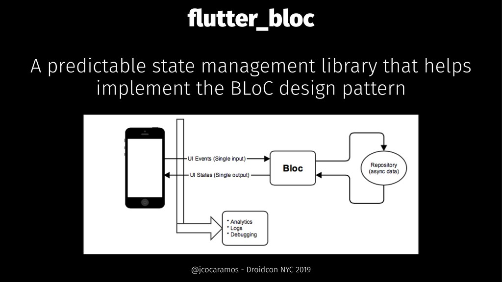 flutter_bloc A predictable state management libr...