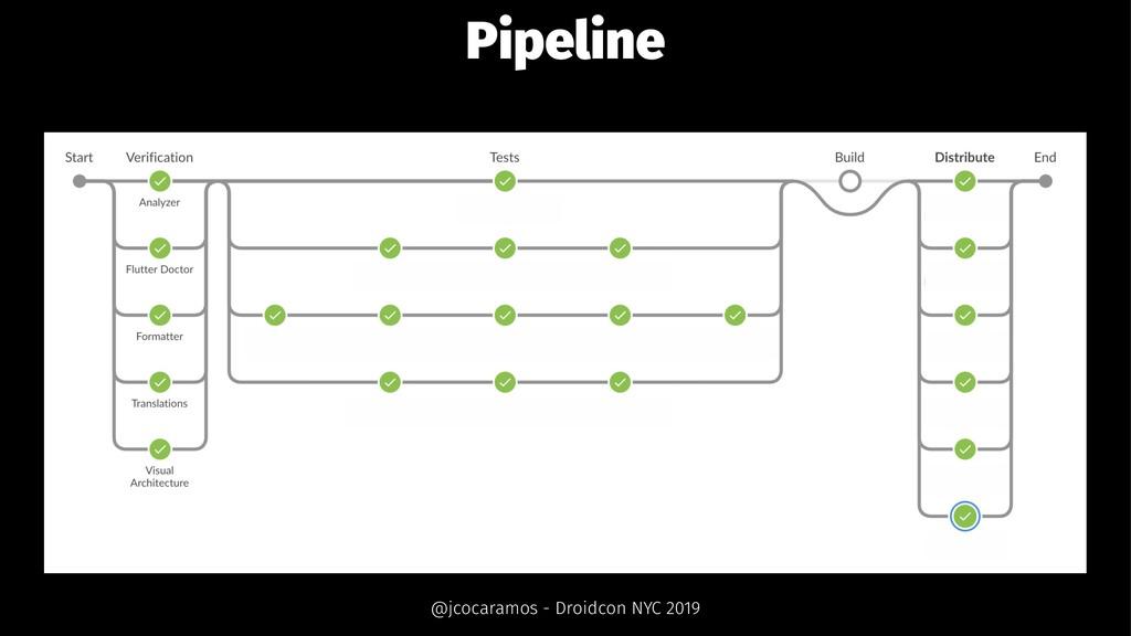 Pipeline @jcocaramos - Droidcon NYC 2019