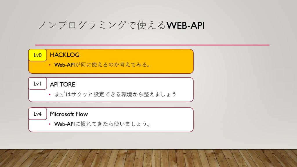 ノンプログラミングで使えるWEB-API HACKLOG • Web-APIが何に使えるのか考...