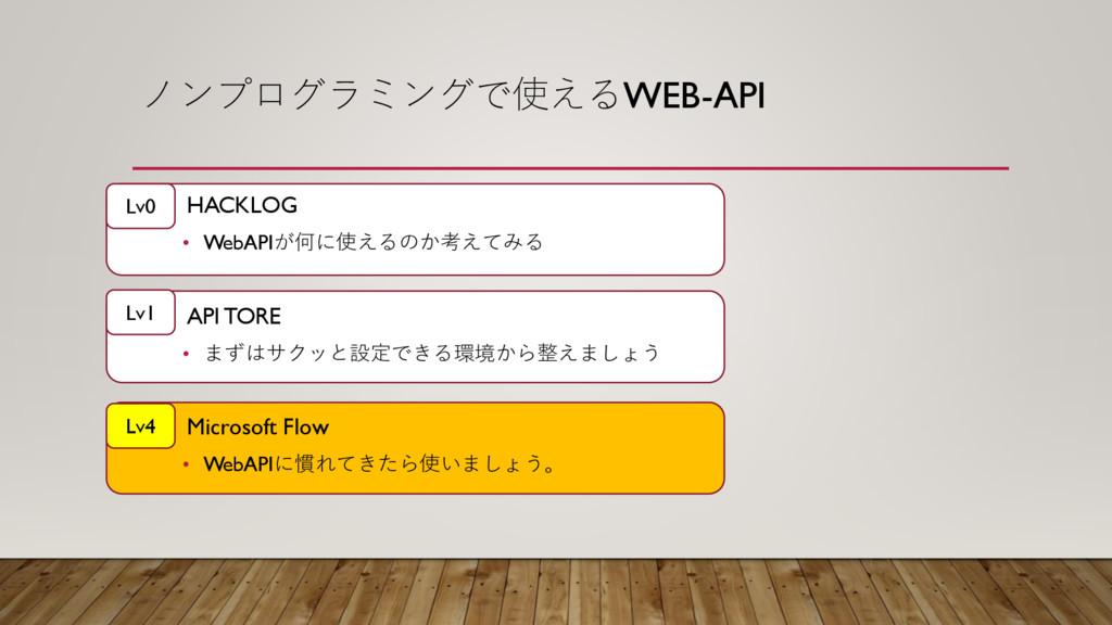 ノンプログラミングで使えるWEB-API HACKLOG • WebAPIが何に使えるのか考え...