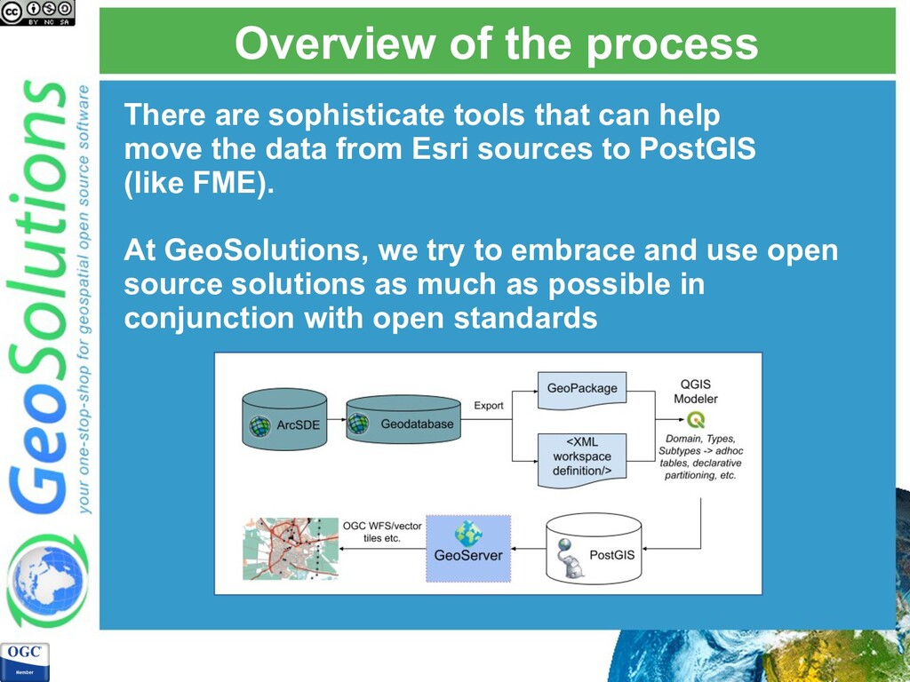 Overview of the process There are sophisticate ...