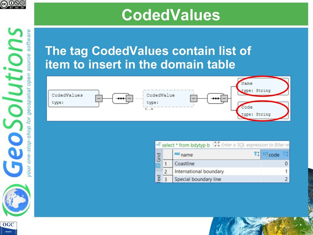 CodedValues The tag CodedValues contain list of...
