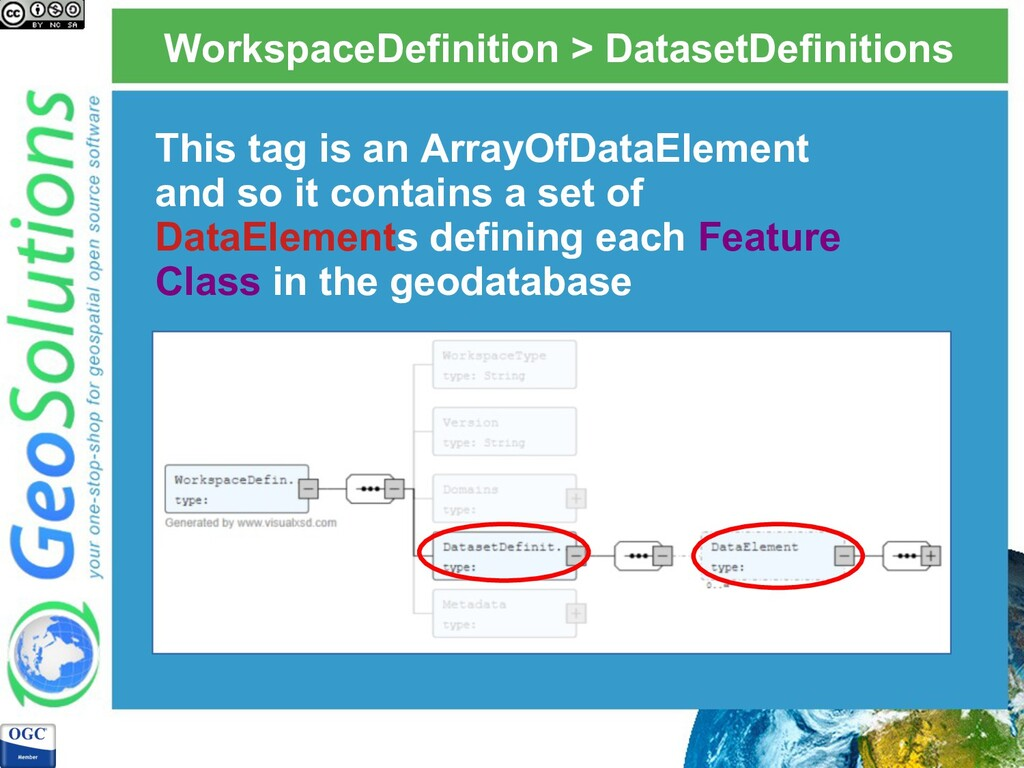 WorkspaceDefinition > DatasetDefinitions This t...
