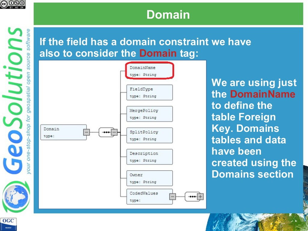 Domain If the field has a domain constraint we ...