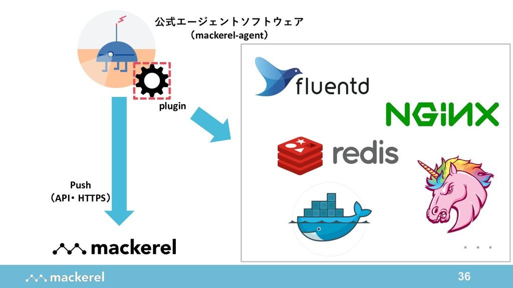 36 公式エージェントソフトウェア (mackerel-agent) Push (API・ H...