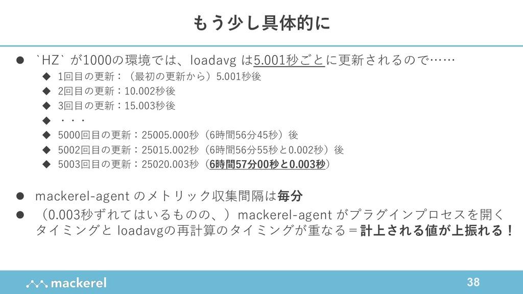 38 l `HZ` が1000の環境では、loadavg は5.001秒ごとに更新されるので…...