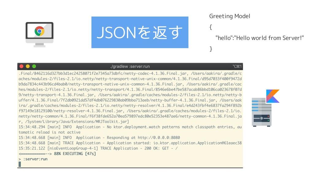 """JSONを返す Greeting Model { """"hello"""":""""Hello world f..."""