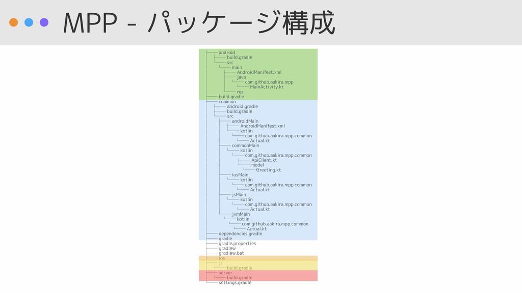 MPP - パッケージ構成 ├── android │ ├── build.gradle │ ...
