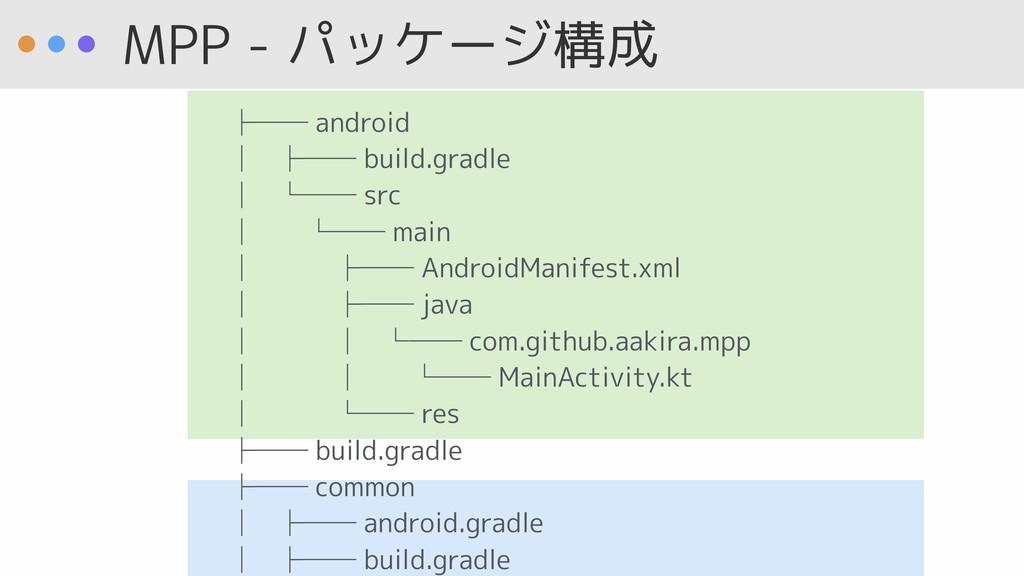 ├── android │ ├── build.gradle │ └── src │ └── ...