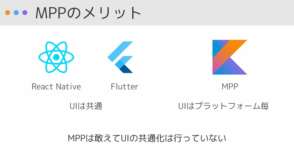 MPPのメリット MPPは敢えてUIの共通化は行っていない React Native Flut...