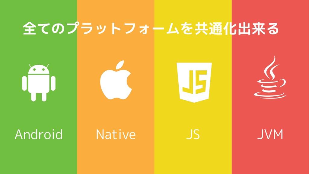 Android Native JS JVM 全てのプラットフォームを共通化出来る
