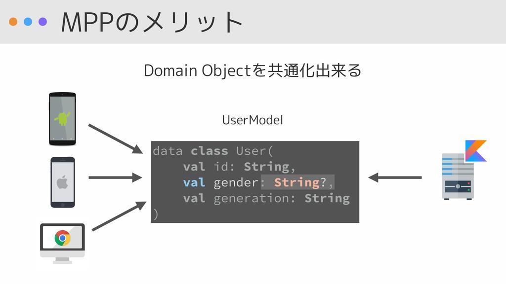 MPPのメリット Domain Objectを共通化出来る UserModel data cl...