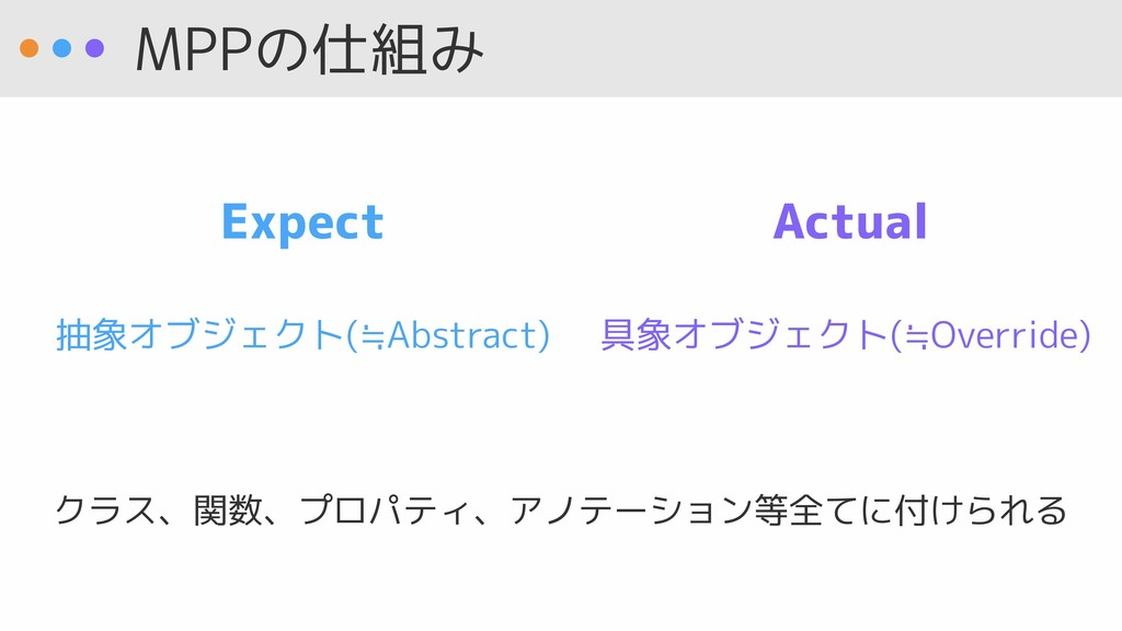 MPPの仕組み 抽象オブジェクト(≒Abstract) Expect Actual 具象オブジ...
