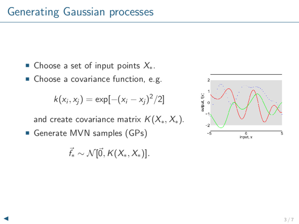 Generating Gaussian processes Choose a set of i...