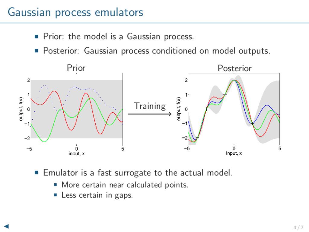Gaussian process emulators Prior: the model is ...