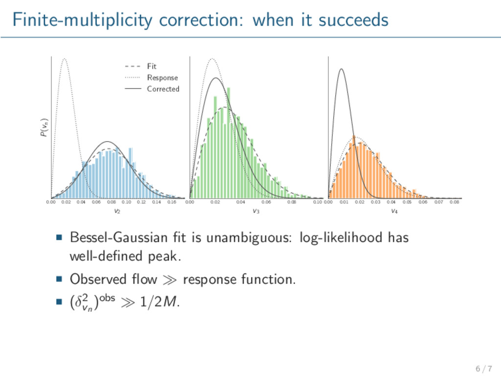 Finite-multiplicity correction: when it succeed...