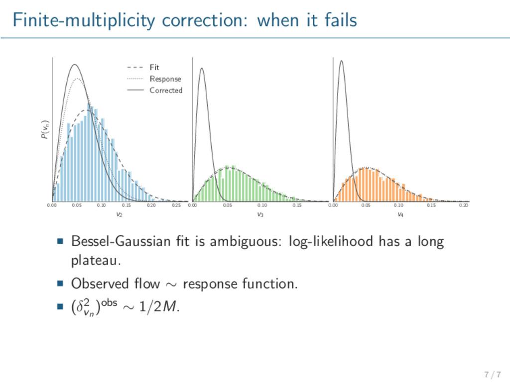 Finite-multiplicity correction: when it fails 0...