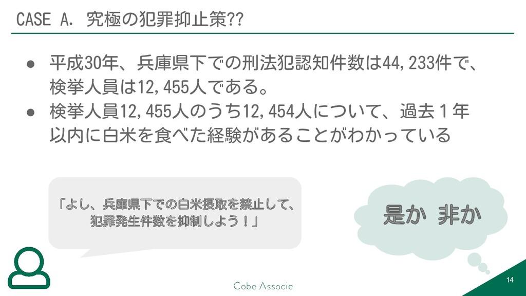 「よし、兵庫県下での白米摂取を禁止して、 犯罪発生件数を抑制しよう!」 14 CASE A. ...