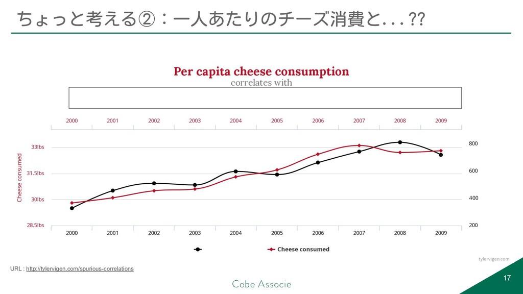 17 ちょっと考える②:一人あたりのチーズ消費と...?? URL : http://tyle...