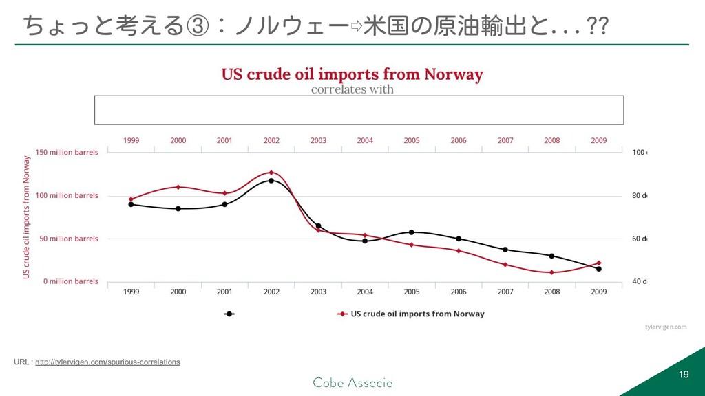 19 ちょっと考える③:ノルウェー⇨米国の原油輸出と...?? URL : http://ty...