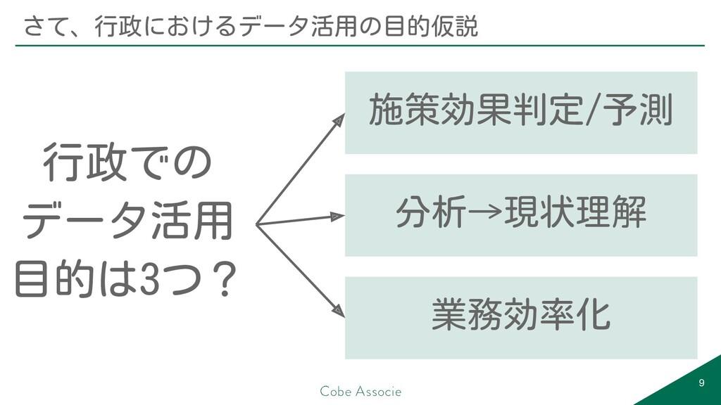 さて、行政におけるデータ活用の目的仮説 行政での データ活用 目的は3つ? 9 施策効果判定/...