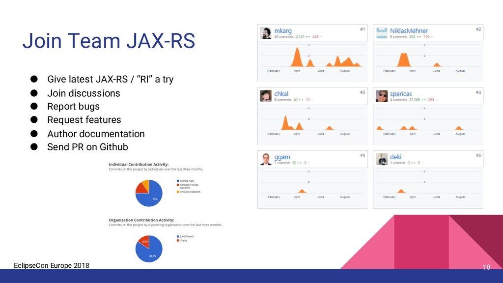 EclipseCon Europe 2018 Join Team JAX-RS 18 ● Gi...