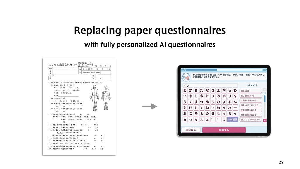 28 Replacing paper questionnaires with fully pe...