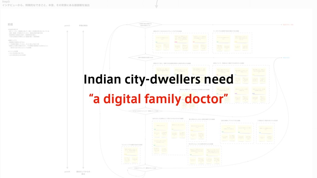"37 Indian city-dwellers need ""a digital family ..."
