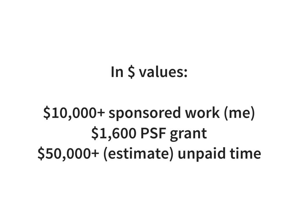 In $ values: $10,000+ sponsored work (me) $1,60...