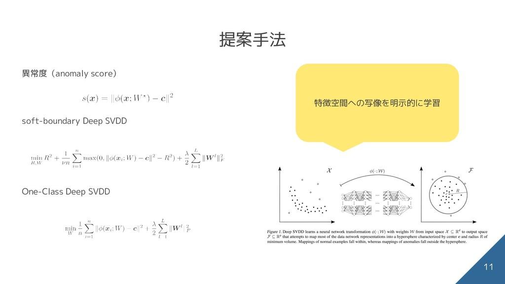 特徴空間への写像を明示的に学習 One-Class Deep SVDD 提案手法 異常度(an...