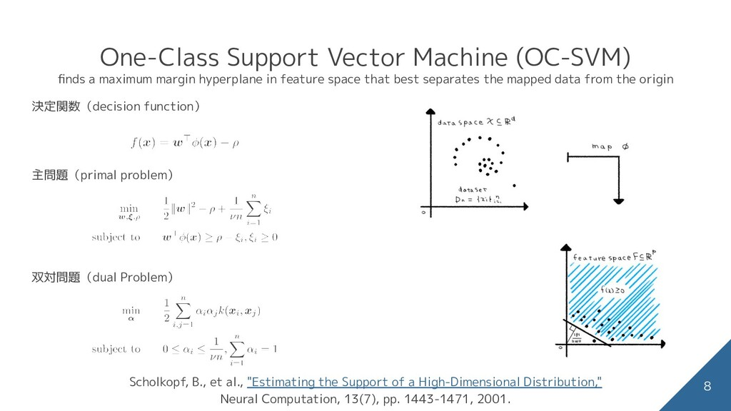 One-Class Support Vector Machine (OC-SVM) finds ...
