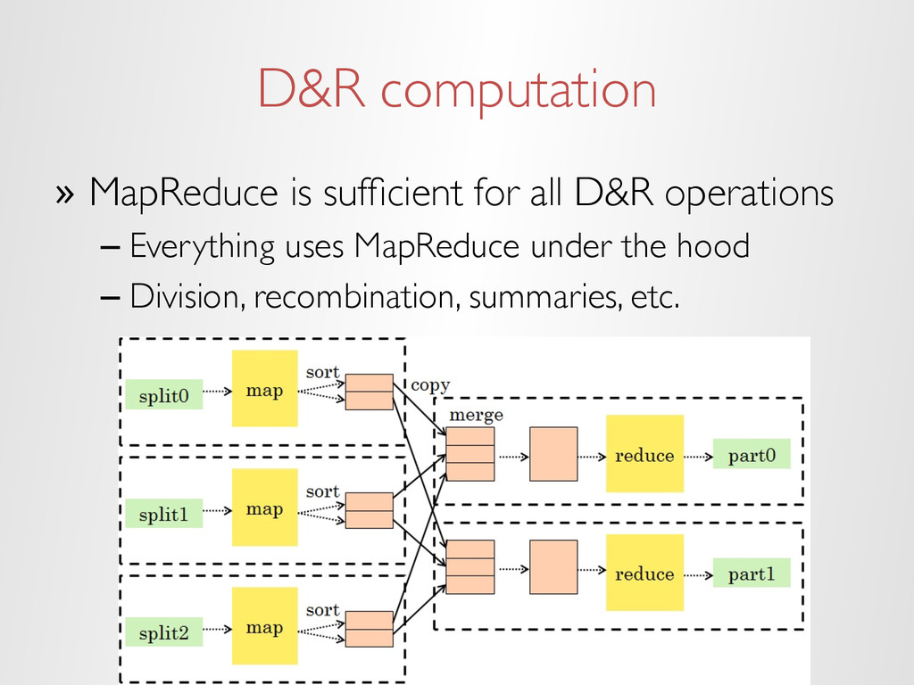 D&R computation » MapReduce is sufficient for a...