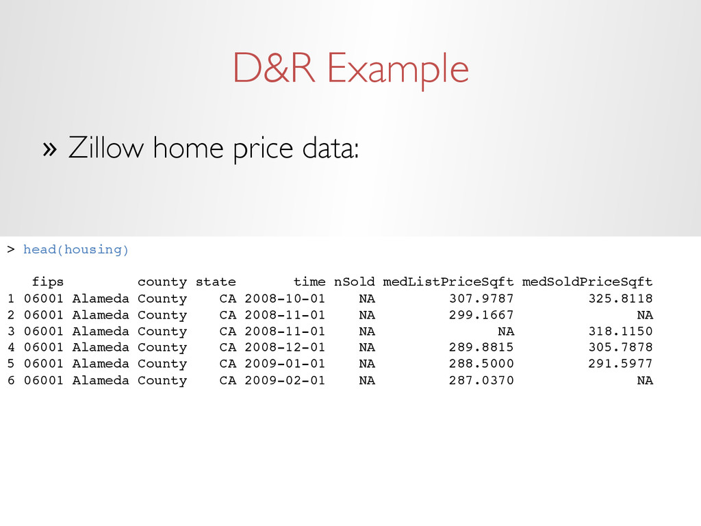 D&R Example » Zillow home price data: > head(h...