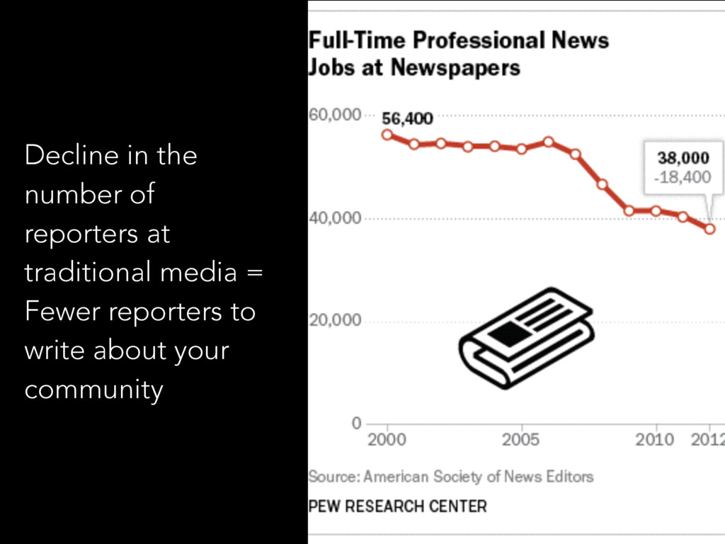 Decline in the number of reporters at tradition...