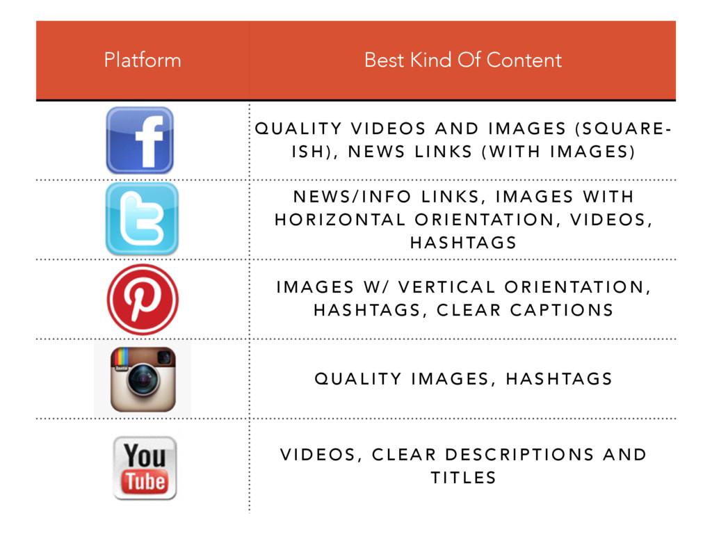 Platform Best Kind Of Content Q U A L I T Y V I...