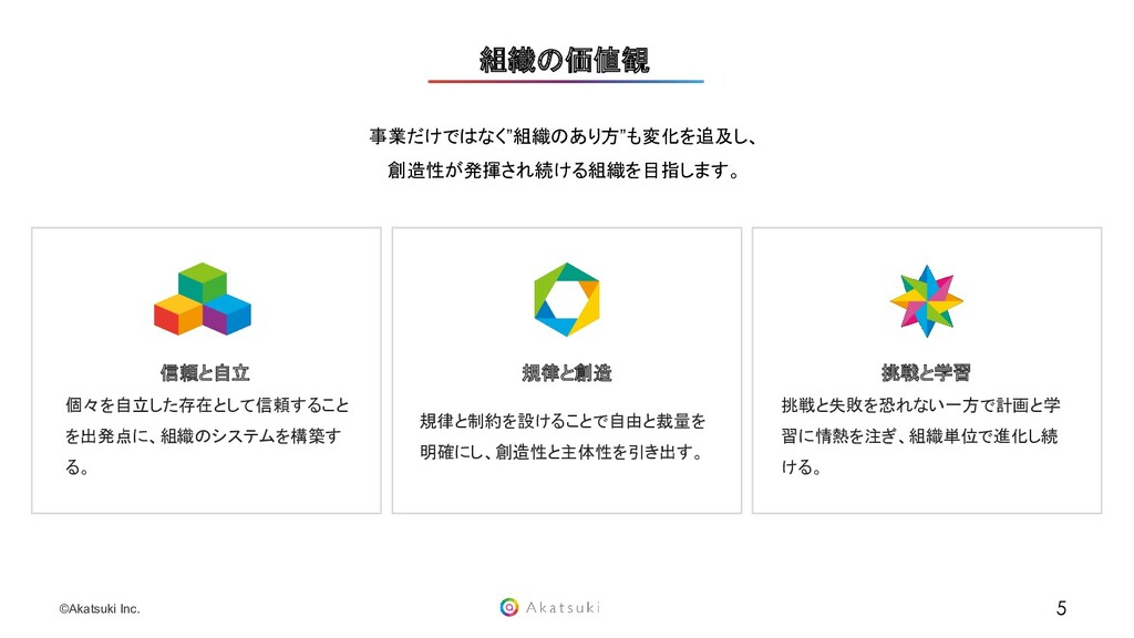 "©Akatsuki Inc. 5 事業だけではなく""組織のあり方""も変化を追及し、 創造性が発..."