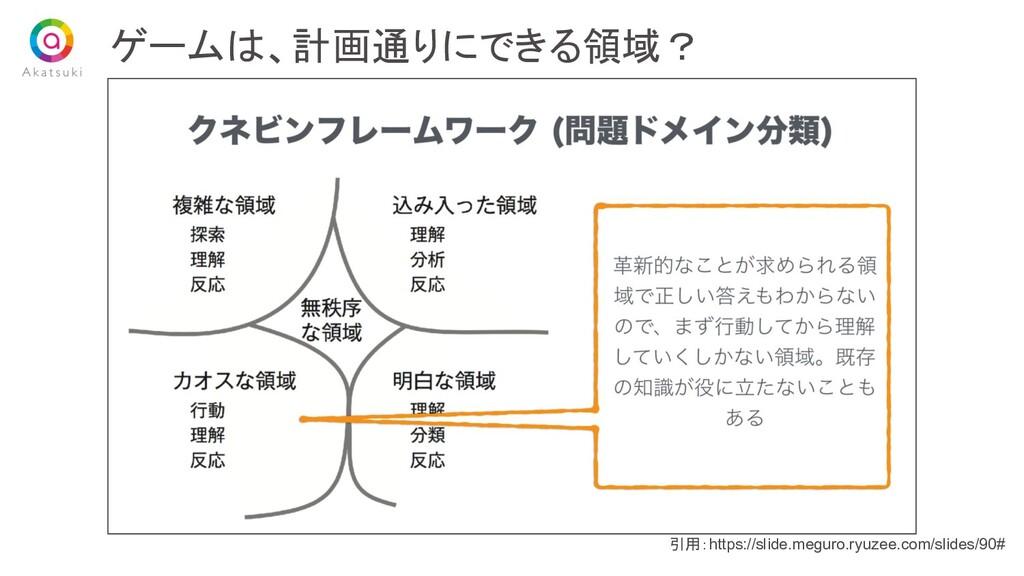 ゲームは、計画通りにできる領域? 引用:https://slide.meguro.ryuze...