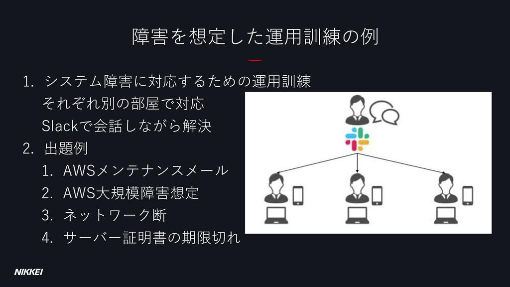 1. システム障害に対応するための運用訓練 それぞれ別の部屋で対応 Slackで会話しながら解...
