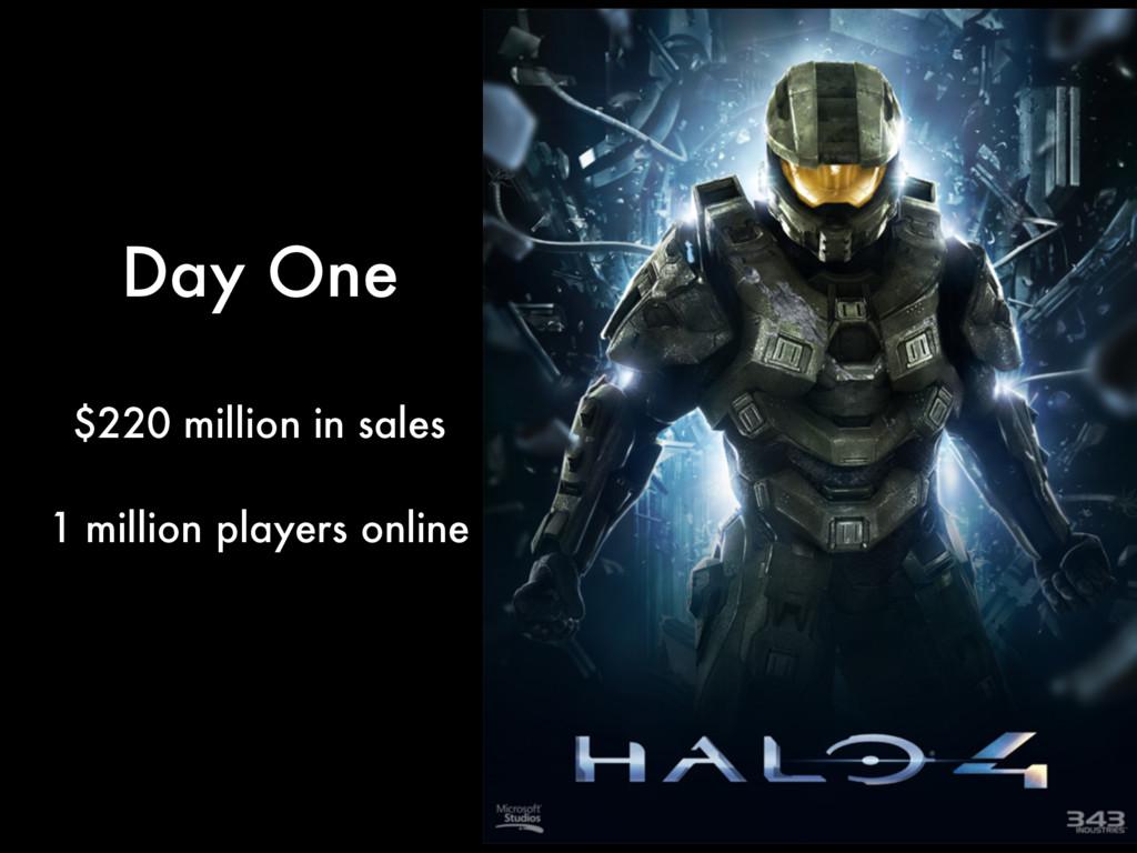 $220 million in sales ! 1 million players onlin...