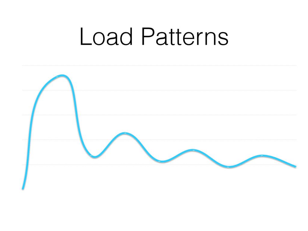 Load Patterns Load Patterns