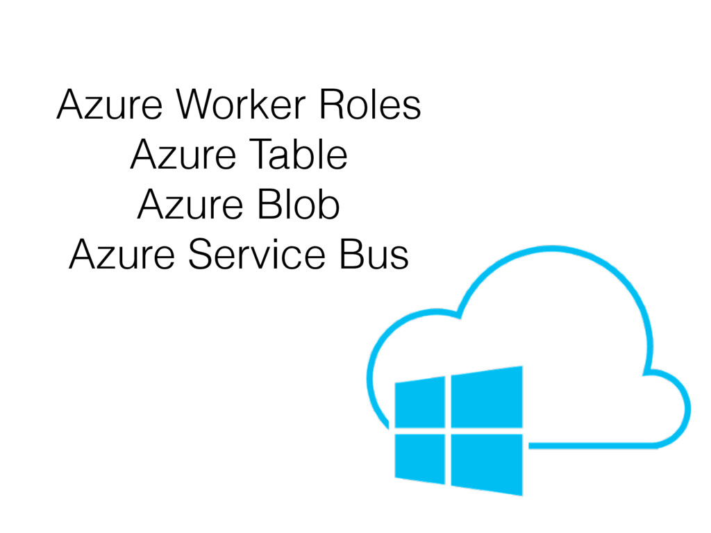 Azure Worker Roles Azure Table Azure Blob Azure...