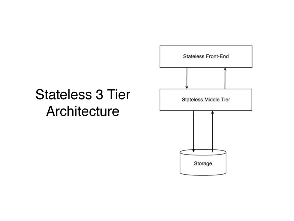Stateless 3 Tier ! Architecture