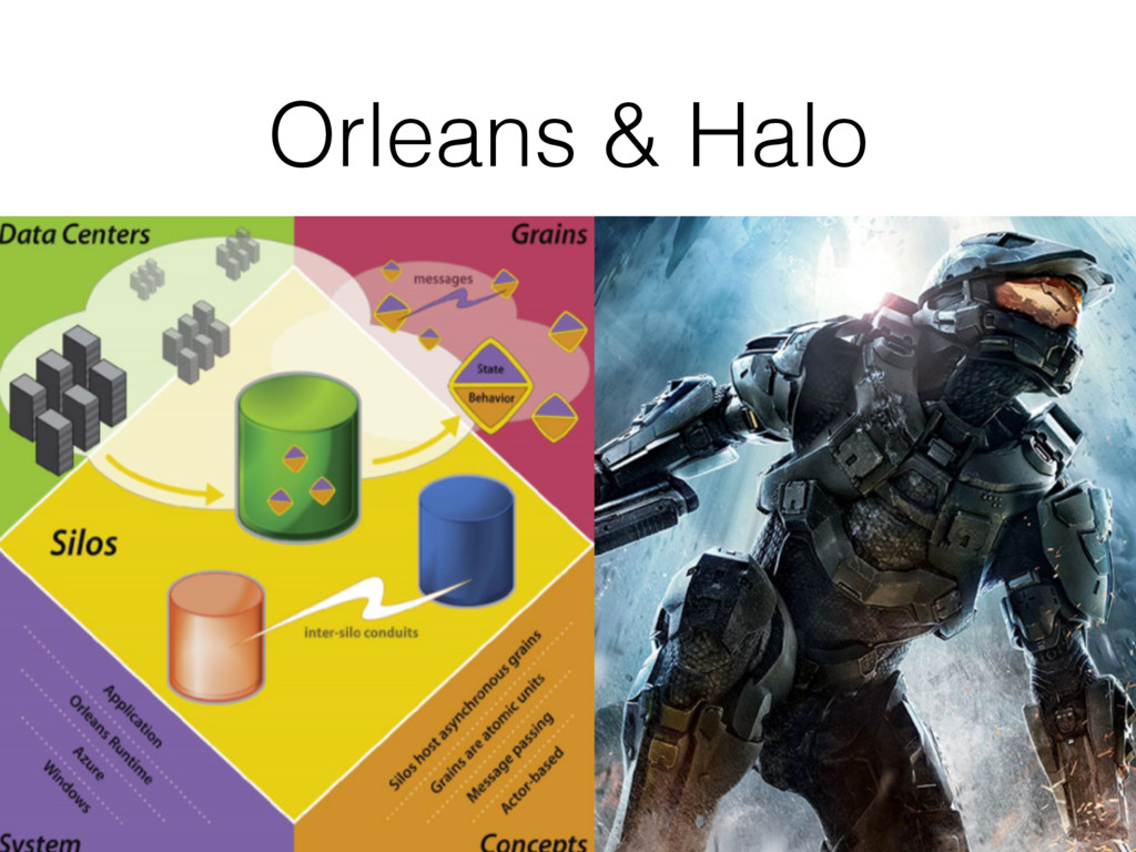Orleans & Halo