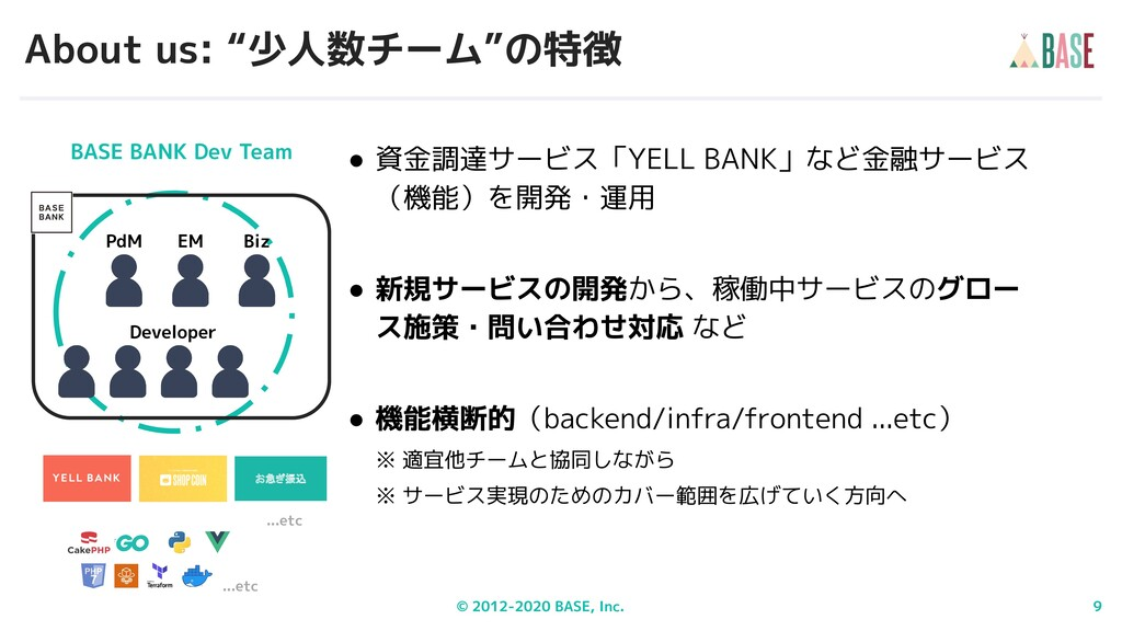 © 2012-2020 BASE, Inc. 9 ● 資金調達サービス「YELL BANK」な...