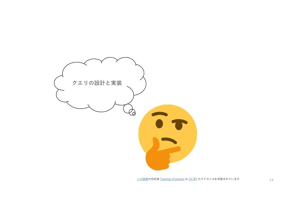 14 この画像の作成者 Twemoji v2 project は CC BY のライセンスを許...
