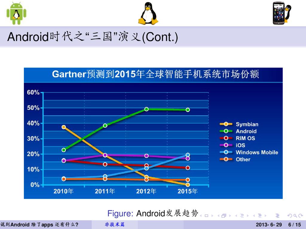 "Android时代之""三国""演义(Cont.) Figure: Android发展趋势 说 说..."